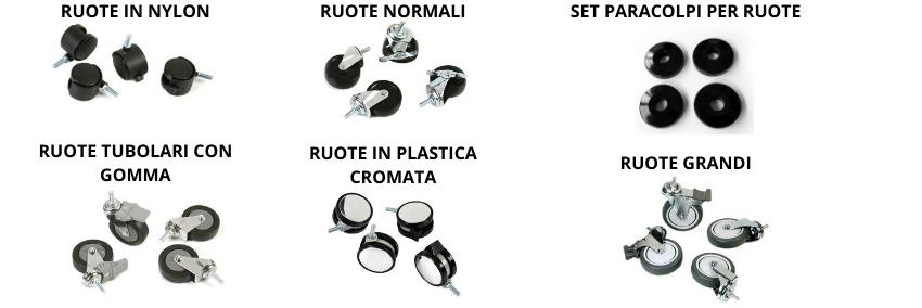 Ruote Scaffali Metallici